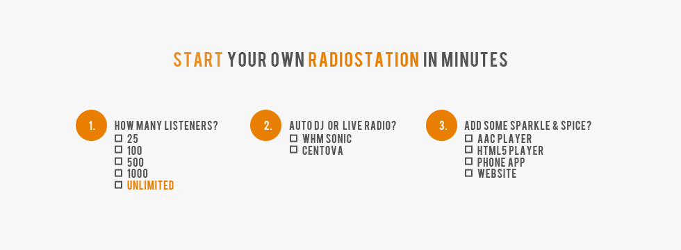 Start your own radio station today